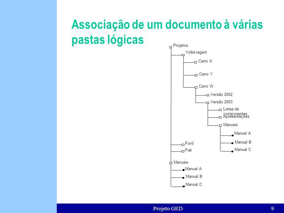 Associação de um documento à várias pastas lógicas