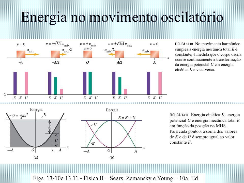 Energia no movimento oscilatório