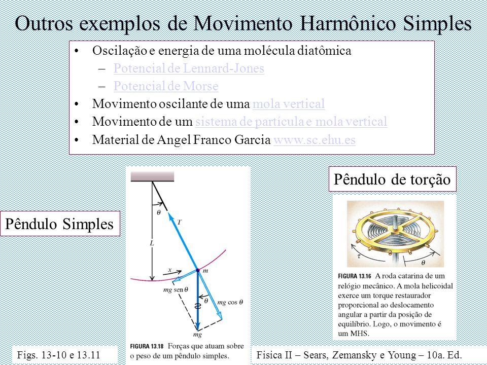 Outros exemplos de Movimento Harmônico Simples