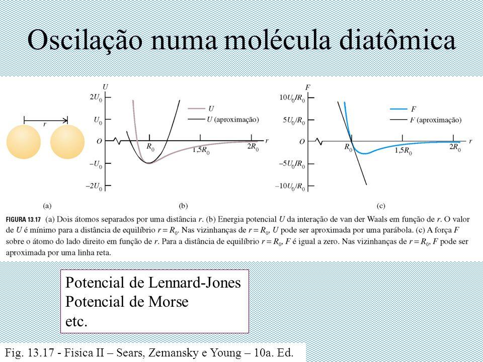Oscilação numa molécula diatômica