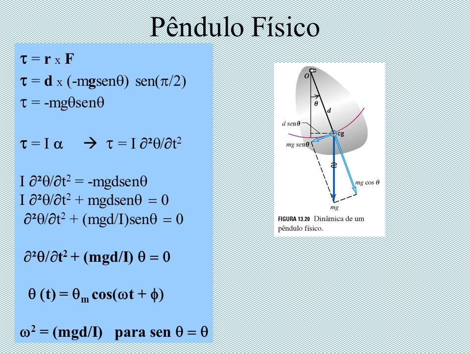 Pêndulo Físico t = r x F t = d x (-mgsenq) sen(p/2) t = -mgqsenq
