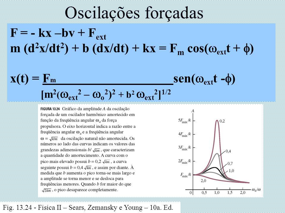 Oscilações forçadas F = - kx –bv + Fext