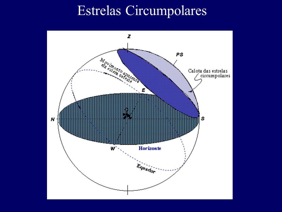 Estrelas Circumpolares