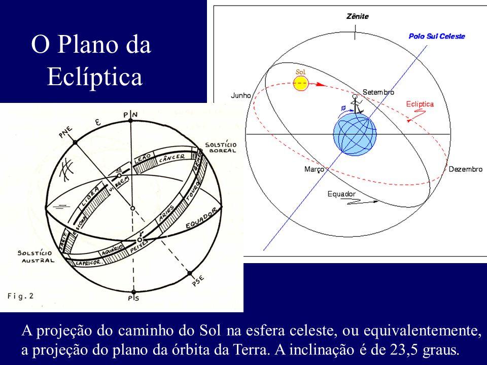 O Plano da Eclíptica