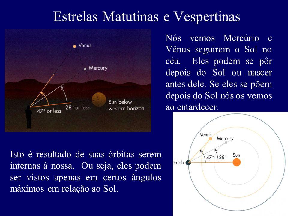 Estrelas Matutinas e Vespertinas
