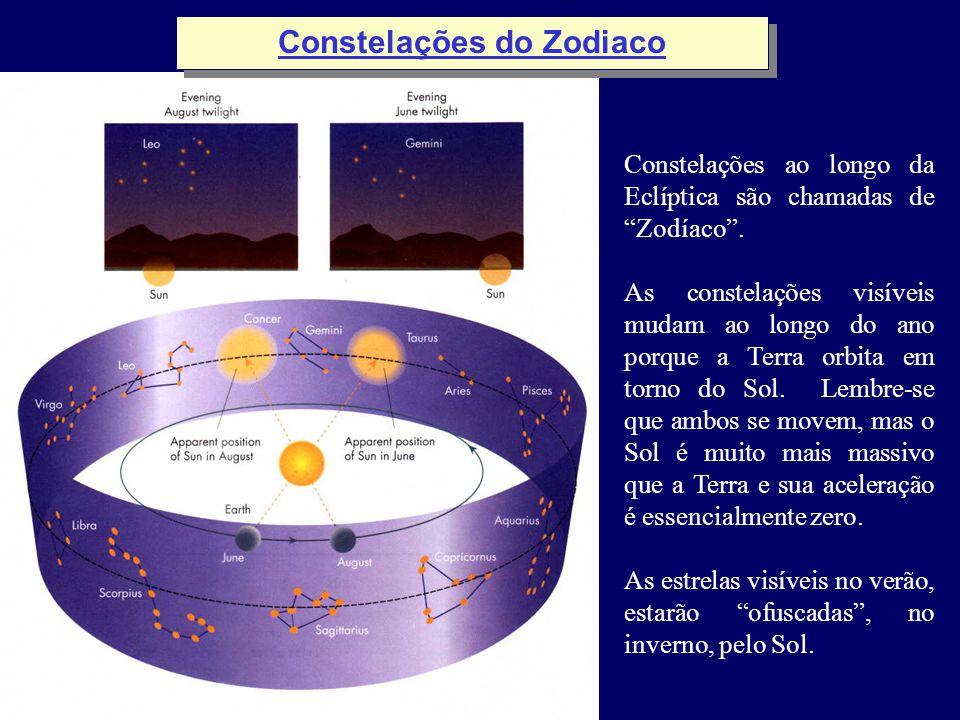 Constelações do Zodiaco