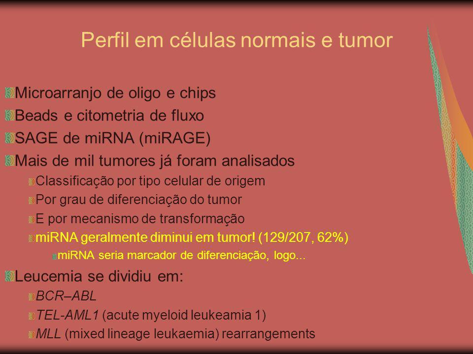 Perfil em células normais e tumor