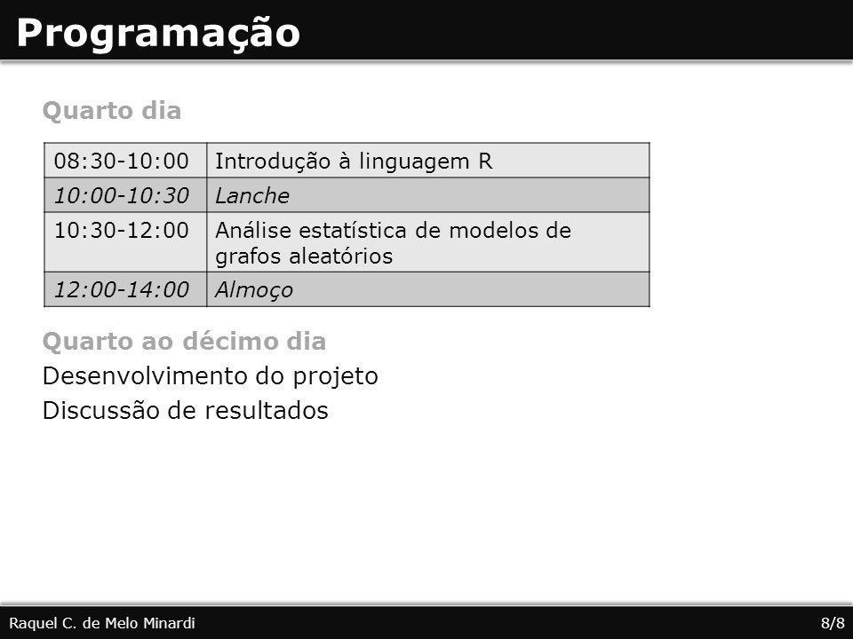 Programação Quarto dia Quarto ao décimo dia Desenvolvimento do projeto
