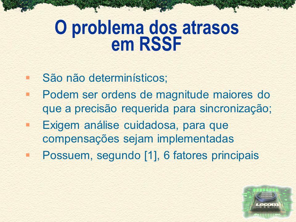 O problema dos atrasos em RSSF