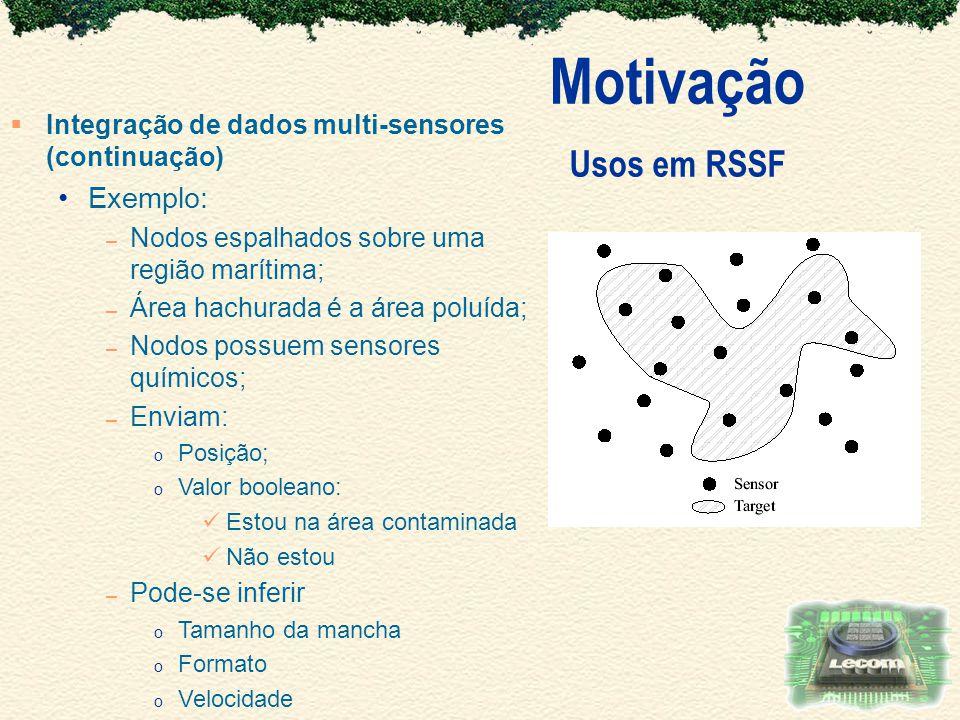 Motivação Usos em RSSF Exemplo: