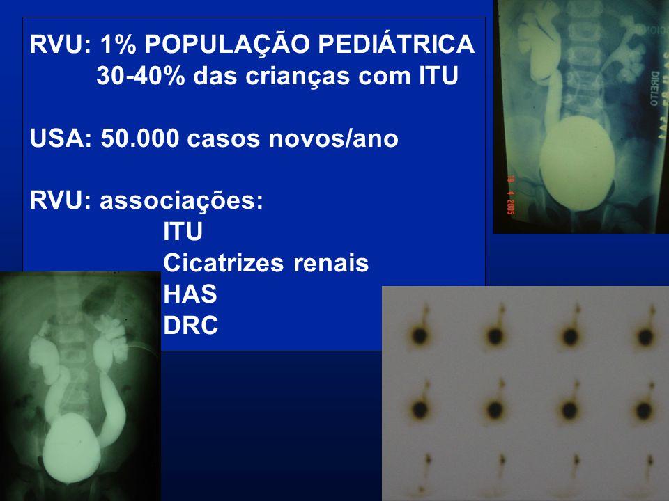 RVU: 1% POPULAÇÃO PEDIÁTRICA