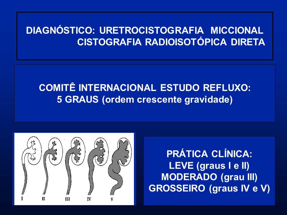 DIAGNÓSTICO: URETROCISTOGRAFIA MICCIONAL