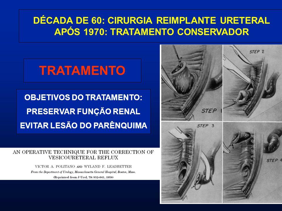TRATAMENTO DÉCADA DE 60: CIRURGIA REIMPLANTE URETERAL
