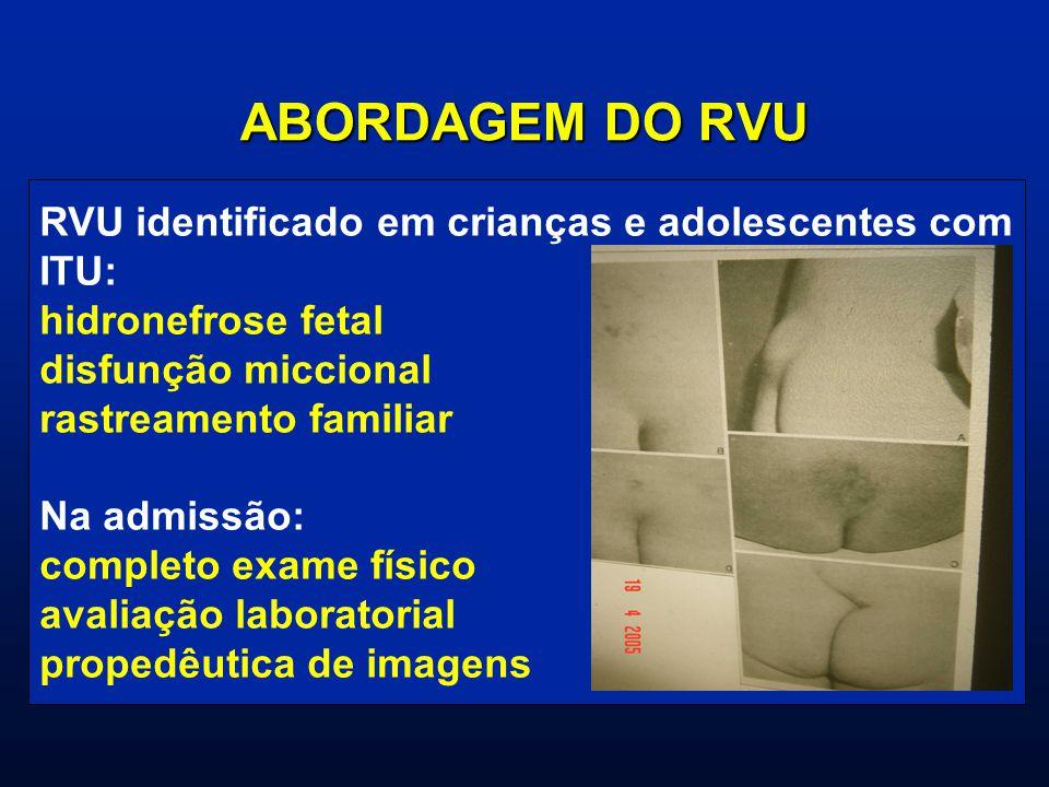 ABORDAGEM DO RVU RVU identificado em crianças e adolescentes com ITU: