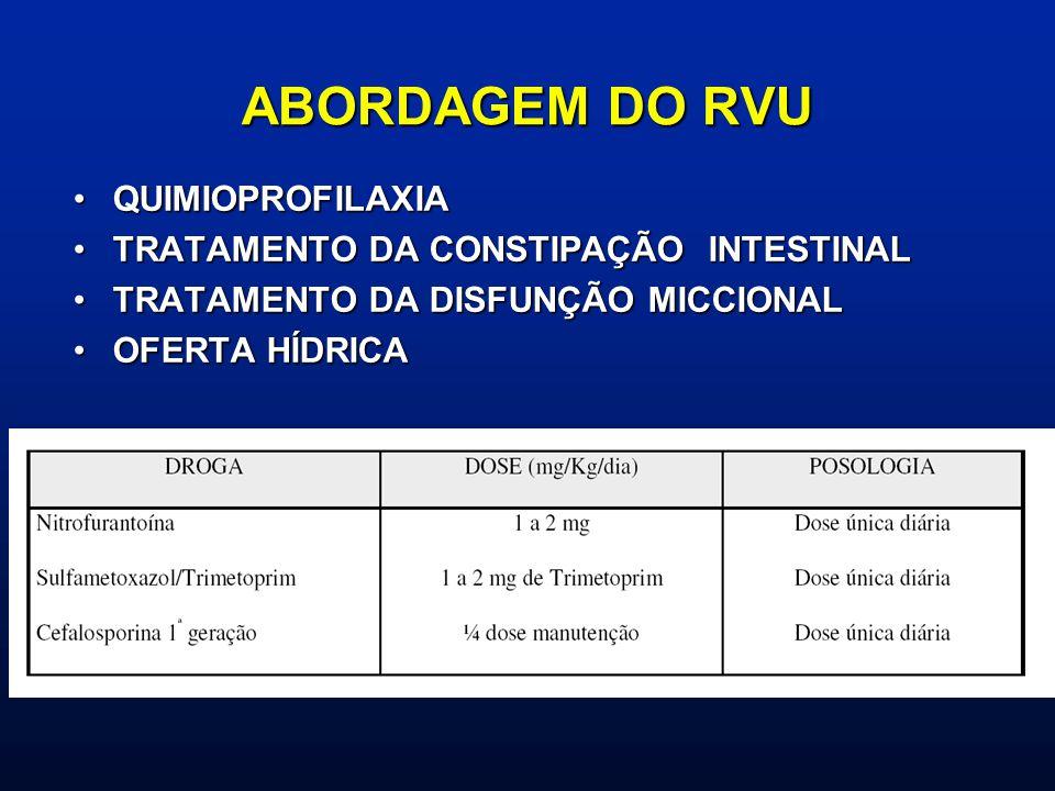 ABORDAGEM DO RVU QUIMIOPROFILAXIA TRATAMENTO DA CONSTIPAÇÃO INTESTINAL