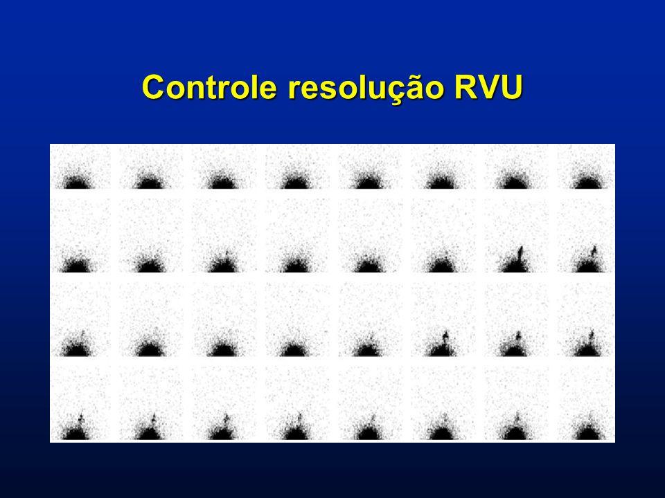 Controle resolução RVU