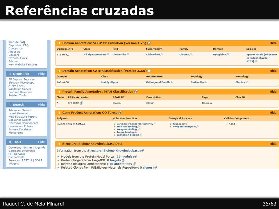 Referências cruzadas Raquel C. de Melo Minardi 35/63