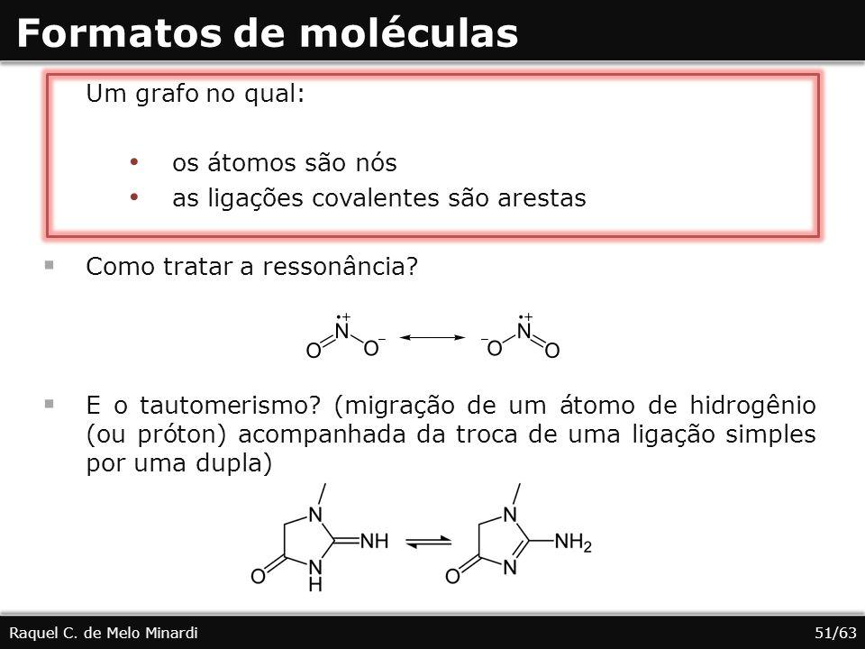Formatos de moléculas Um grafo no qual: os átomos são nós