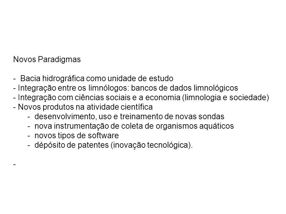 Novos Paradigmas Bacia hidrográfica como unidade de estudo. Integração entre os limnólogos: bancos de dados limnológicos.