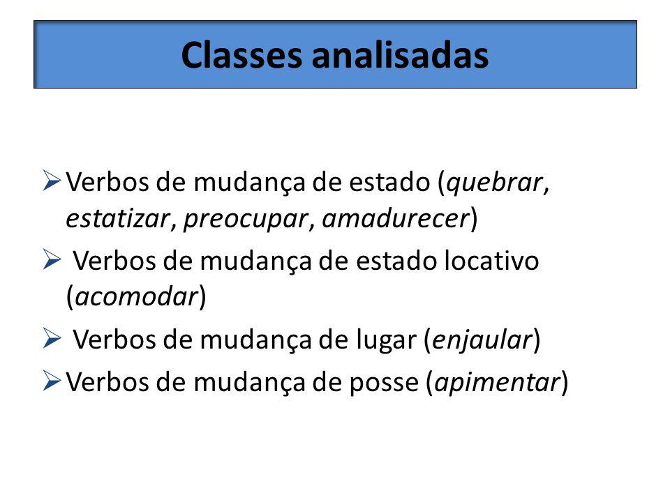 Classes analisadas Verbos de mudança de estado (quebrar, estatizar, preocupar, amadurecer) Verbos de mudança de estado locativo (acomodar)