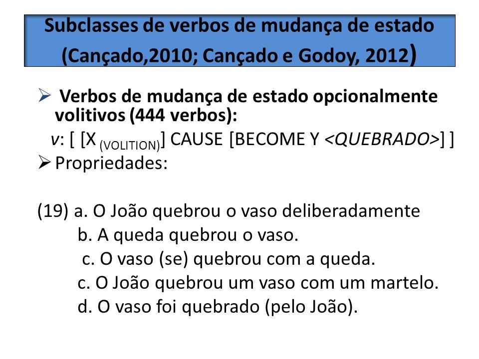 Subclasses de verbos de mudança de estado (Cançado,2010; Cançado e Godoy, 2012)