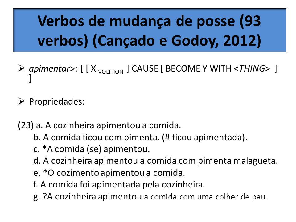 Verbos de mudança de posse (93 verbos) (Cançado e Godoy, 2012)