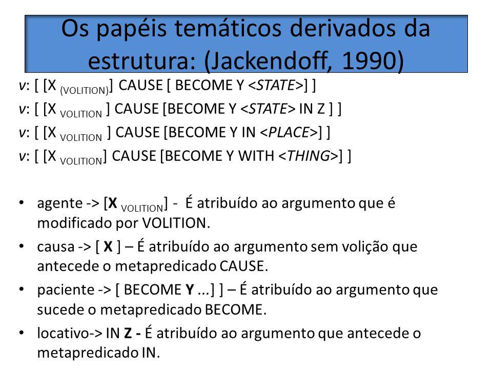 Os papéis temáticos derivados da estrutura: (Jackendoff, 1990)