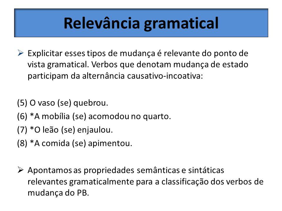 Relevância gramatical