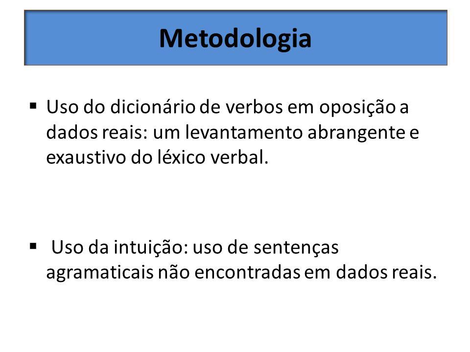 Metodologia Uso do dicionário de verbos em oposição a dados reais: um levantamento abrangente e exaustivo do léxico verbal.