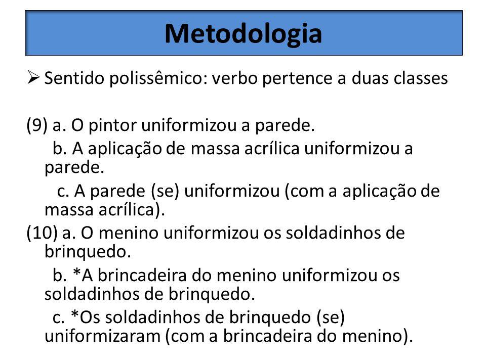 Metodologia Sentido polissêmico: verbo pertence a duas classes