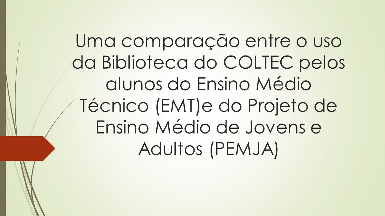 Uma comparação entre o uso da Biblioteca do COLTEC pelos alunos do Ensino Médio Técnico (EMT)e do Projeto de Ensino Médio de Jovens e Adultos (PEMJA)