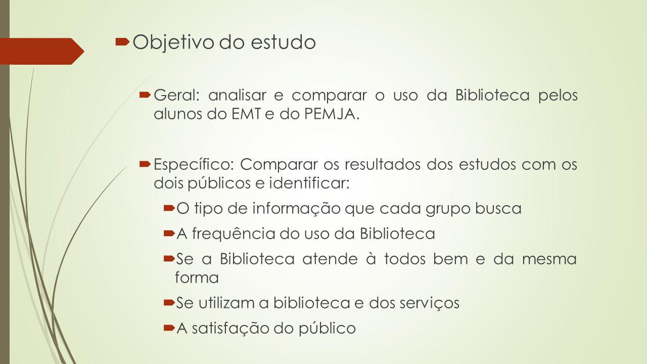 Objetivo do estudo Geral: analisar e comparar o uso da Biblioteca pelos alunos do EMT e do PEMJA.