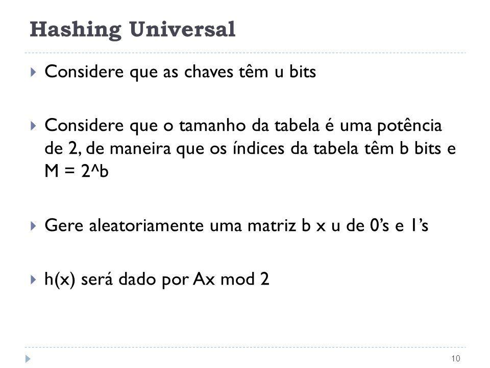 Hashing Universal Considere que as chaves têm u bits