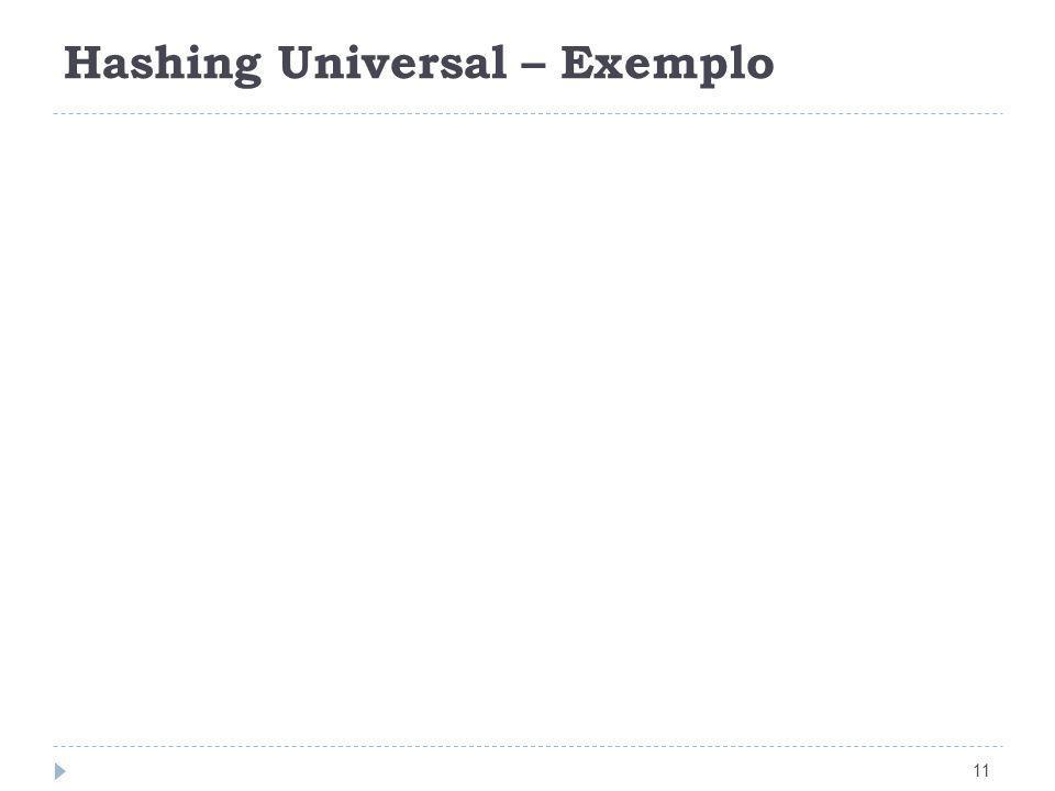 Hashing Universal – Exemplo