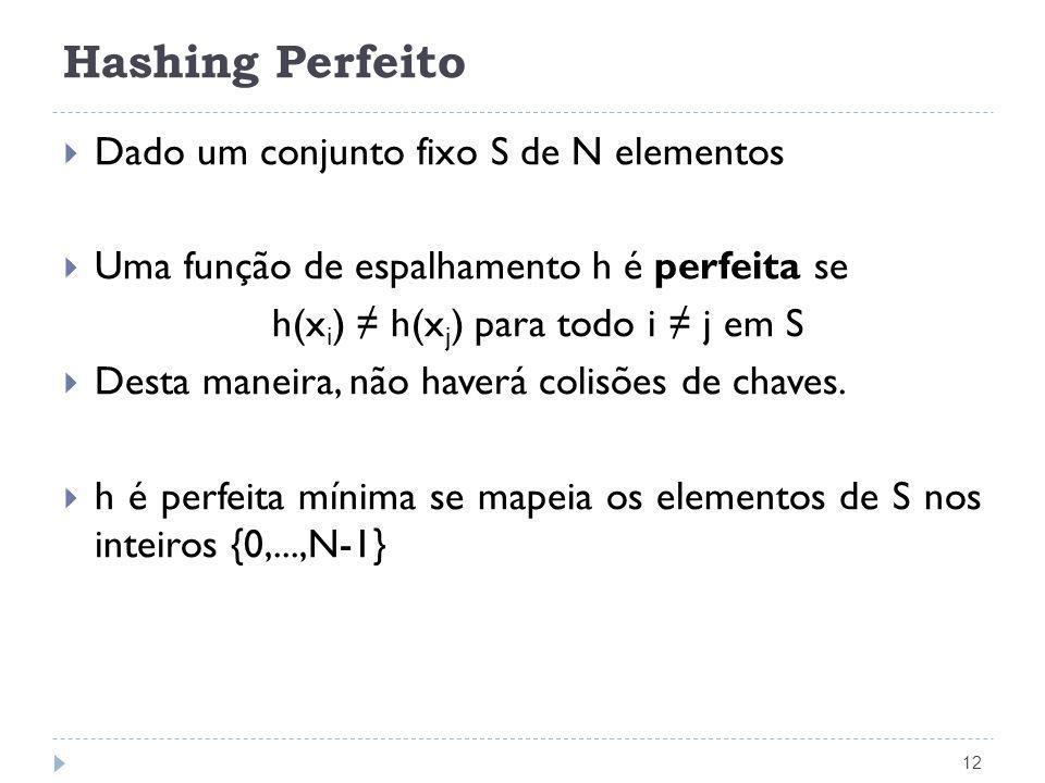 Hashing Perfeito Dado um conjunto fixo S de N elementos
