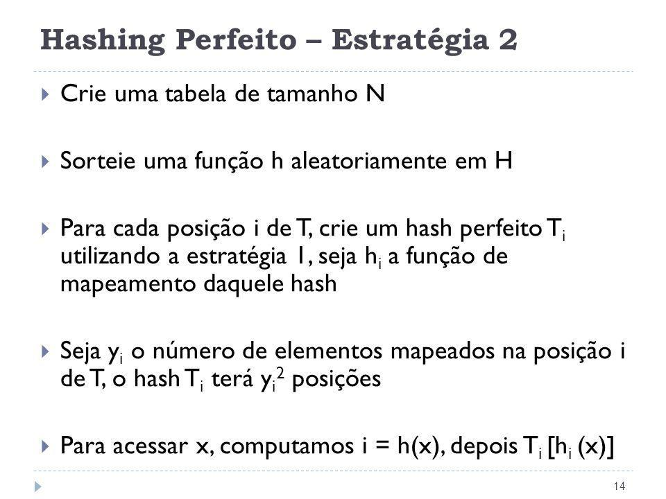 Hashing Perfeito – Estratégia 2