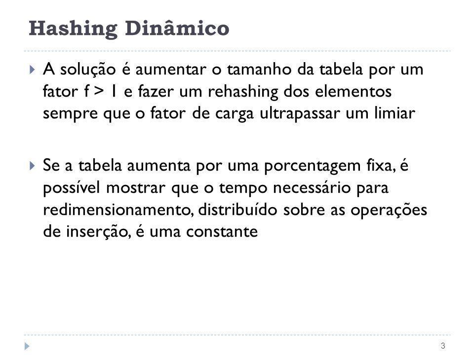 Hashing Dinâmico
