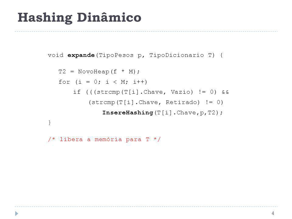 Hashing Dinâmico void expande(TipoPesos p, TipoDicionario T) {