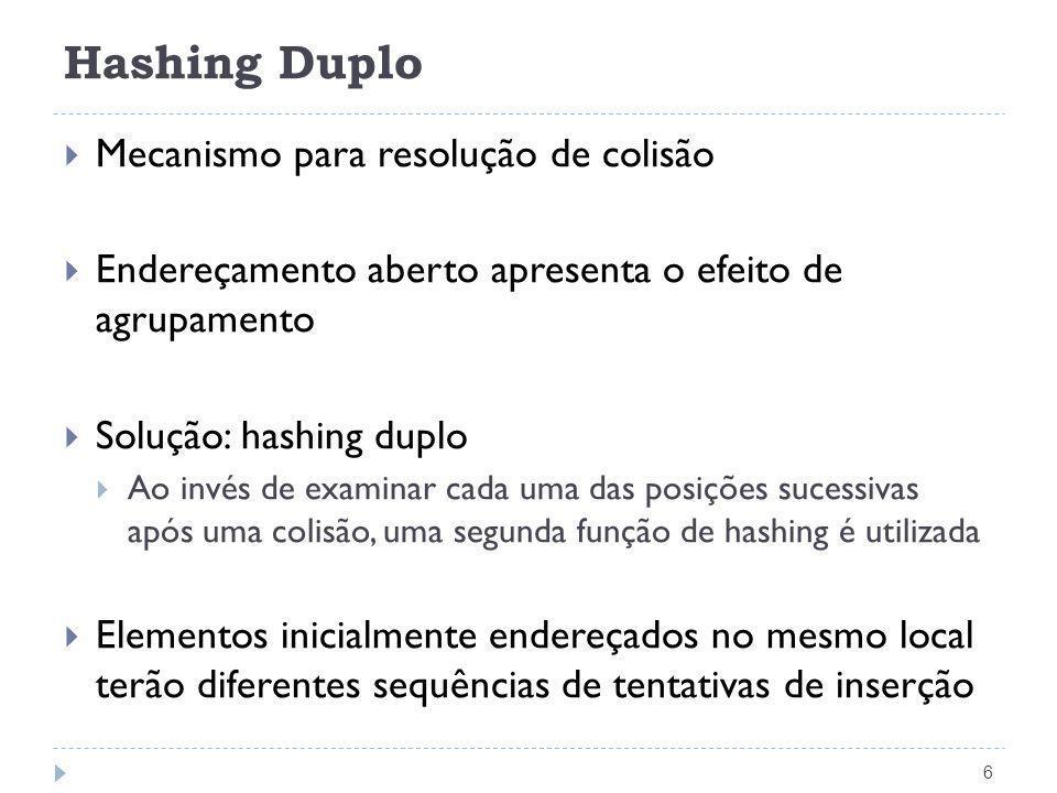 Hashing Duplo Mecanismo para resolução de colisão