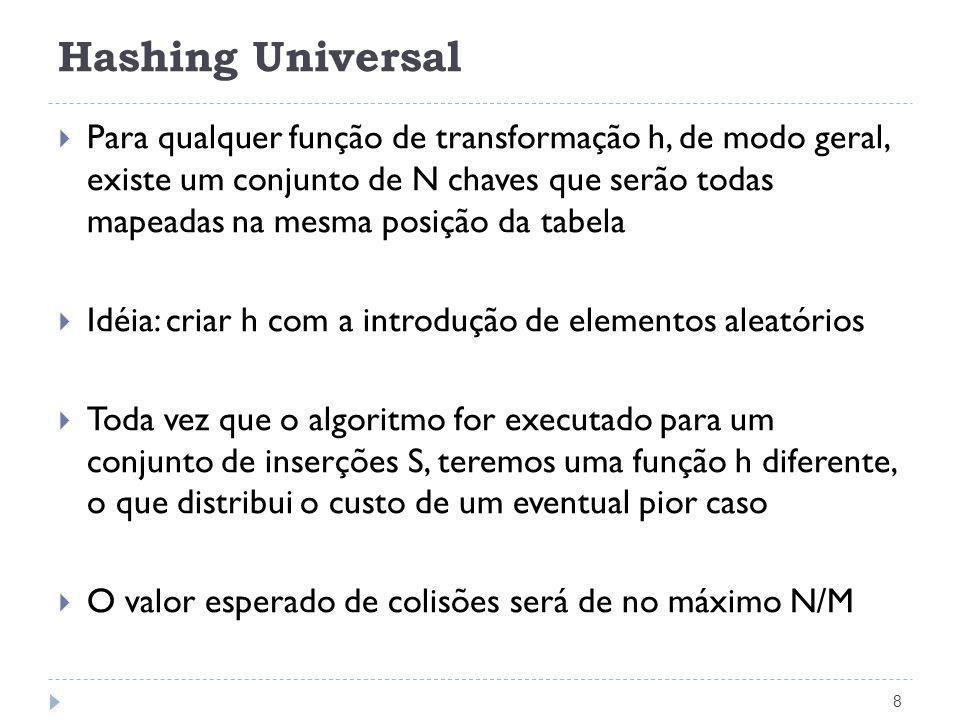 Hashing Universal