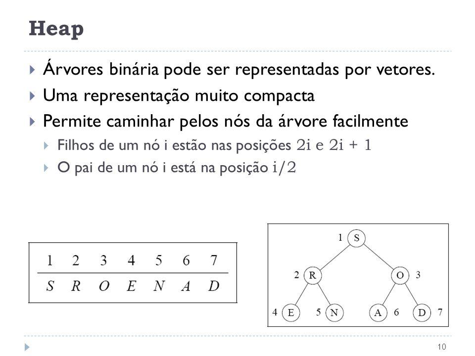 Heap Árvores binária pode ser representadas por vetores.