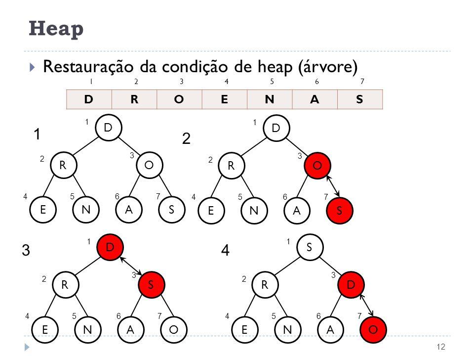 Heap Restauração da condição de heap (árvore) 1 2 3 4 D R O E N A S D