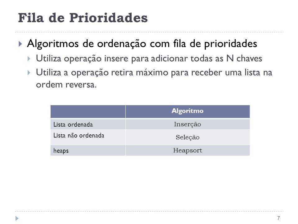 Fila de Prioridades Algoritmos de ordenação com fila de prioridades