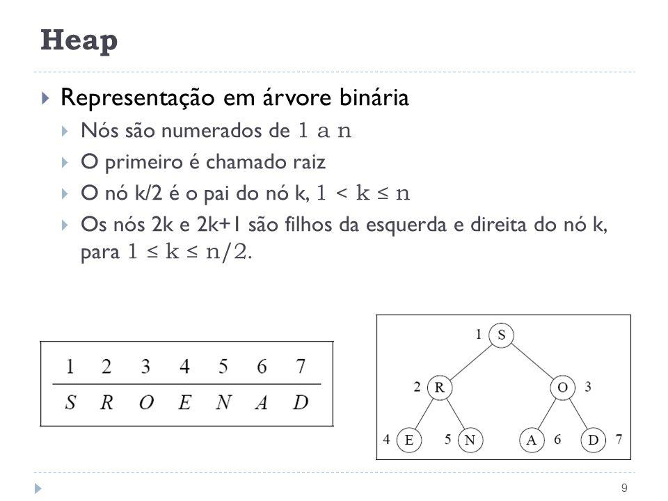 Heap Representação em árvore binária Nós são numerados de 1 a n