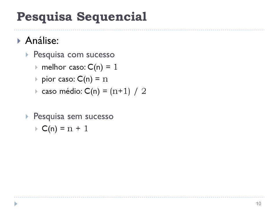 Pesquisa Sequencial Análise: Pesquisa com sucesso Pesquisa sem sucesso