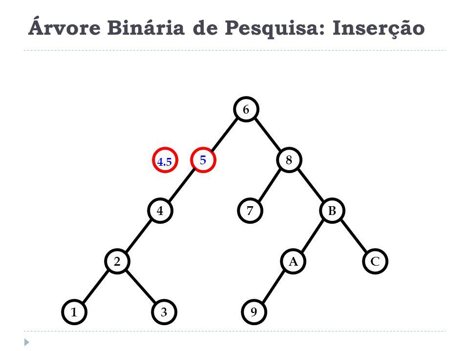 Árvore Binária de Pesquisa: Inserção