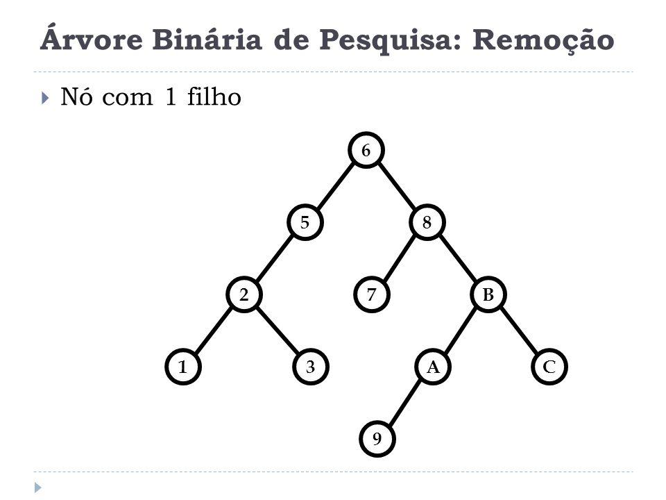 Árvore Binária de Pesquisa: Remoção