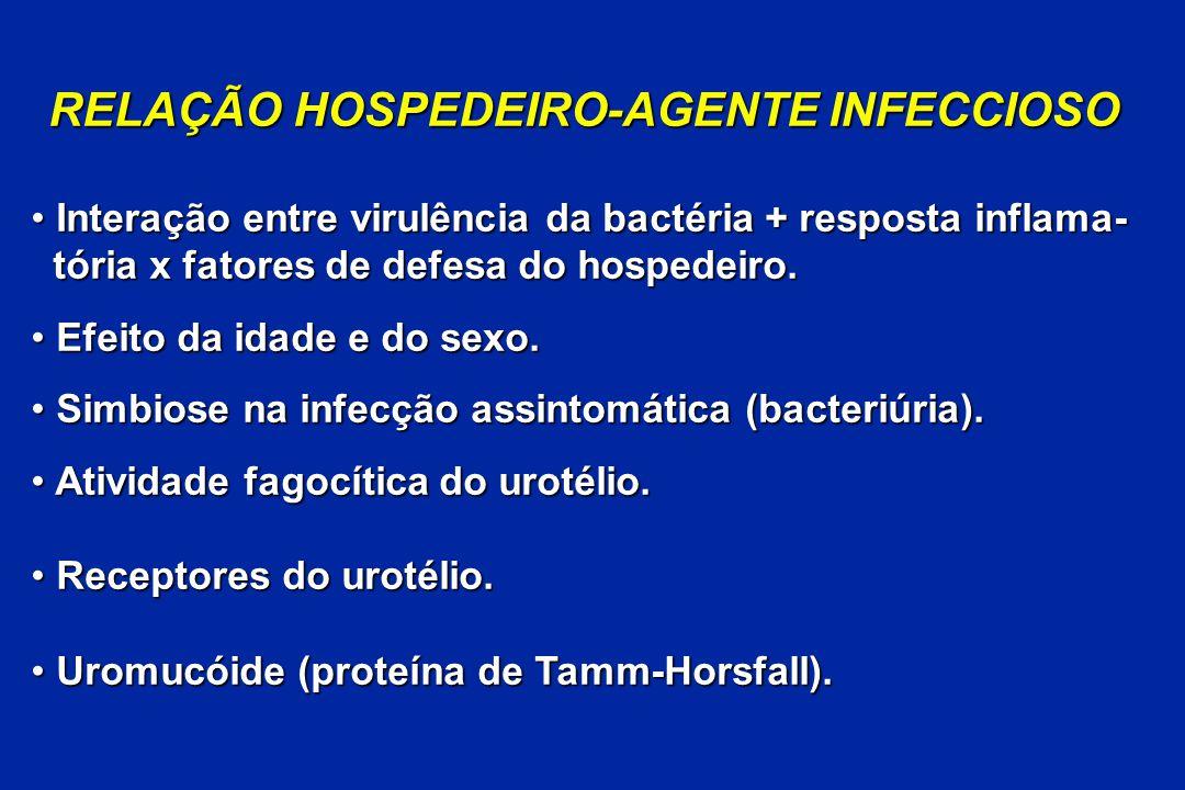 RELAÇÃO HOSPEDEIRO-AGENTE INFECCIOSO