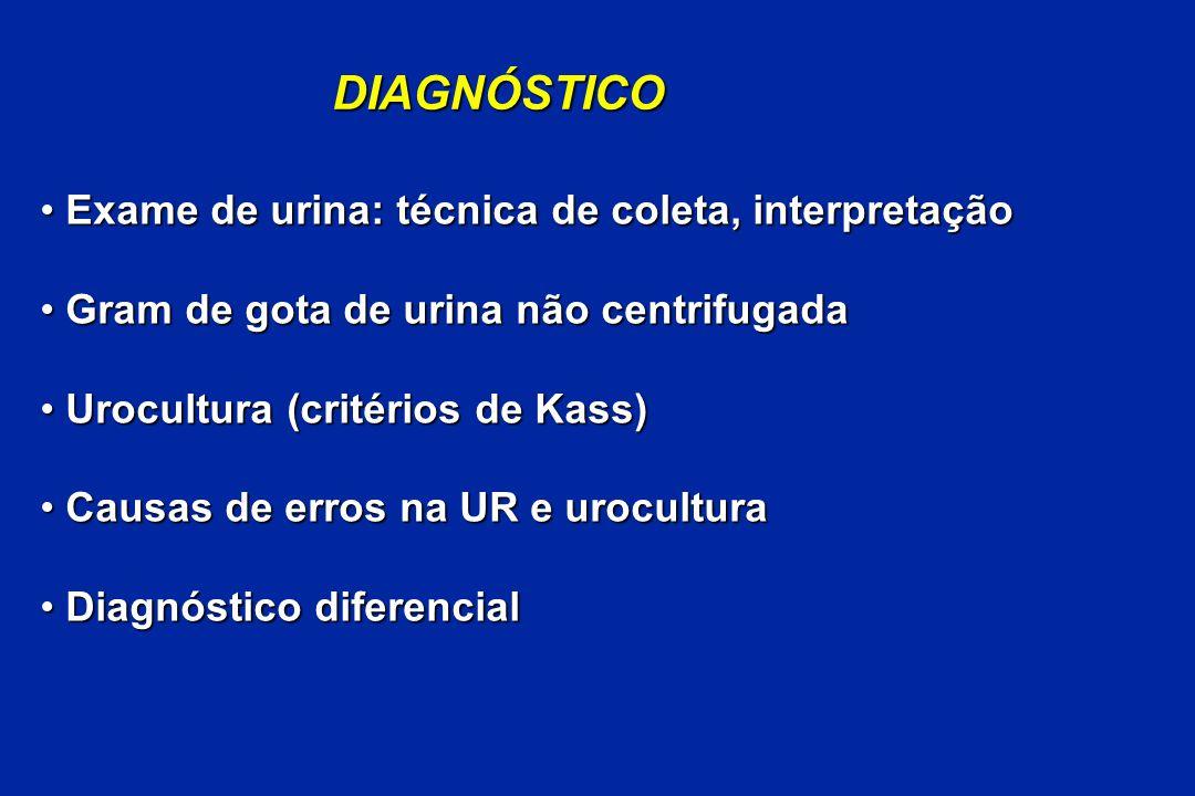 DIAGNÓSTICO Exame de urina: técnica de coleta, interpretação