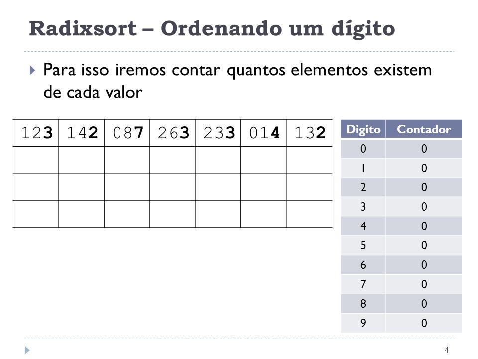 Radixsort – Ordenando um dígito